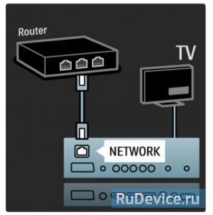 Как настроить wifi на телевизоре филипс смарт тв