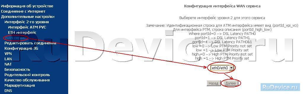 универсальный роутер F St 2804 V7 полная инструкция - фото 3